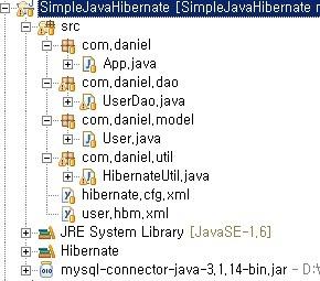 Simple CRUD Using Java, Hibernate and MySQL |